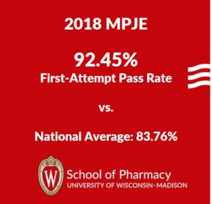 2018 MPJE First-Attempt Pass Rate: SoP at 92.45% vs national average of 83.76%