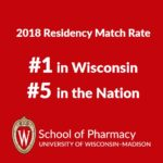 #1 in Wisconsin, #3 in the Nation in 2018 Residency Match Rate