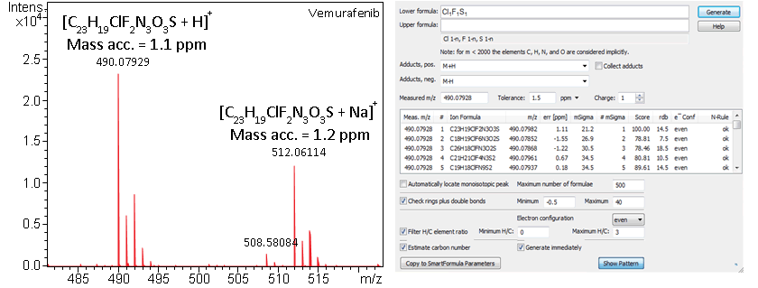 A high-resolution mass spectrum of Vermurafenib showing masses of the protonated (490.07929 m/z) and sodiated (512.06114 m/z) peaks is shown on the left. On the right is the list of potential elemental compositions determined using the Bruker Smart Formula software and considering C, H, O, N, S, Cl and F. The correct composition is the first on the list of ~30 possible formulae.