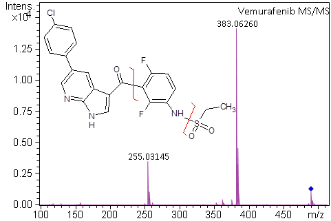 aic_mass-spec_fig3