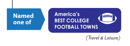 Named one of America's best college football towns