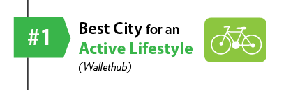 #1 Best City for an active lifestyle