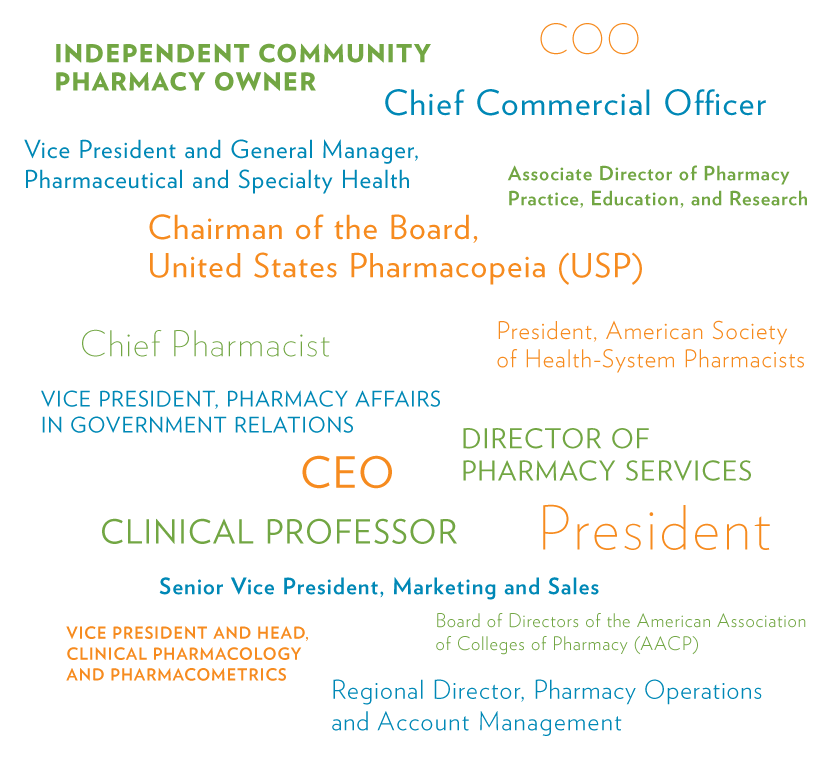 Why UW School of Pharmacy - Pharmacy Leader Job Titles
